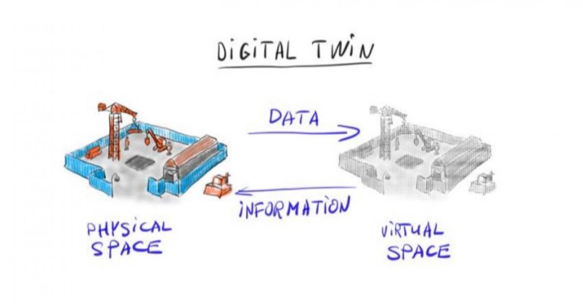 Что такое «цифровой двойник» и для чего он нужен?