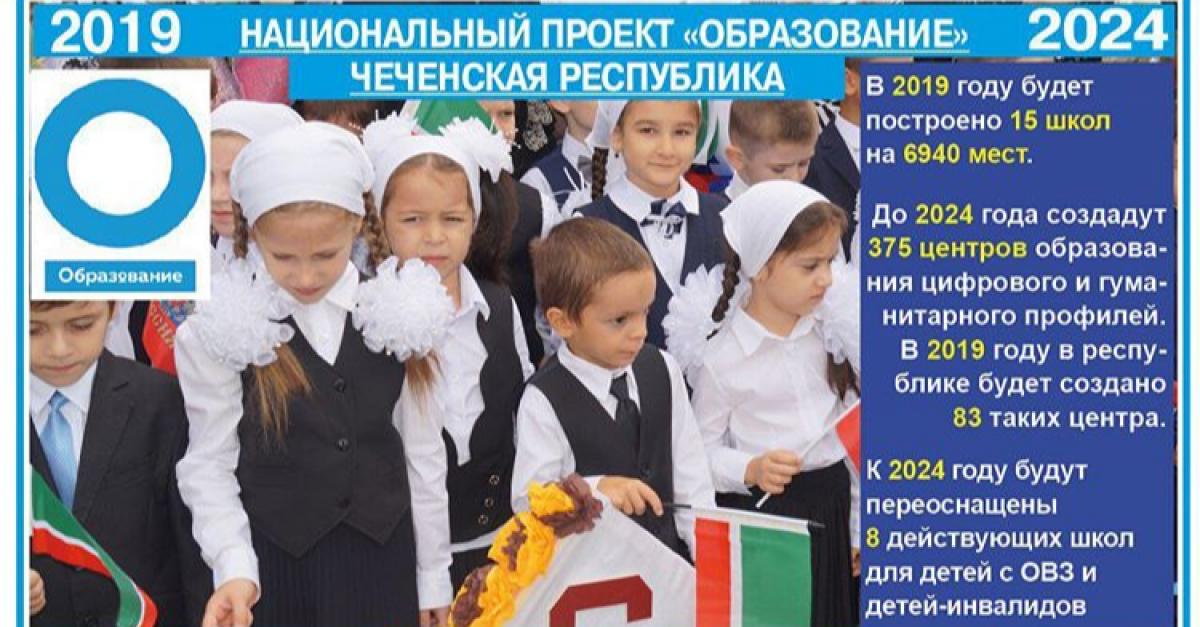 Проект «Современная школа» в Чеченской Республике