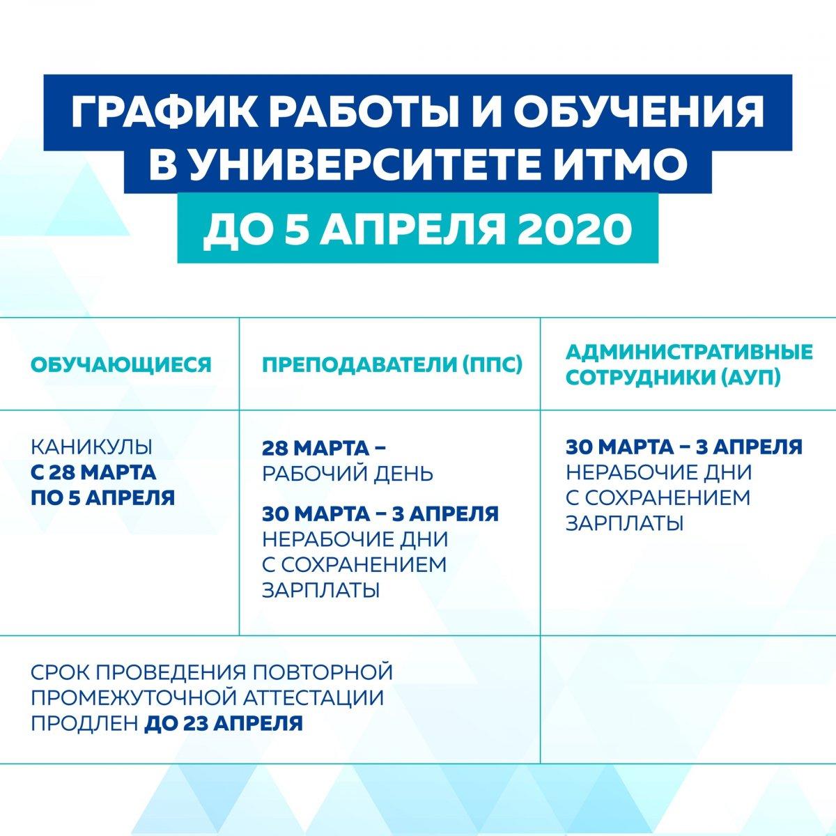 ⚡Все о работе Университета ИТМО с 28 марта по 5 апреля⚡