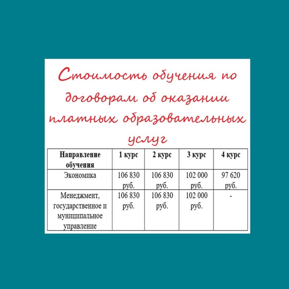 Дорогие друзья, в Ярославском филиале Финуниверситета утверждена стоимость обучения по договорам об оказании платных образовательных услуг очной формы обучения