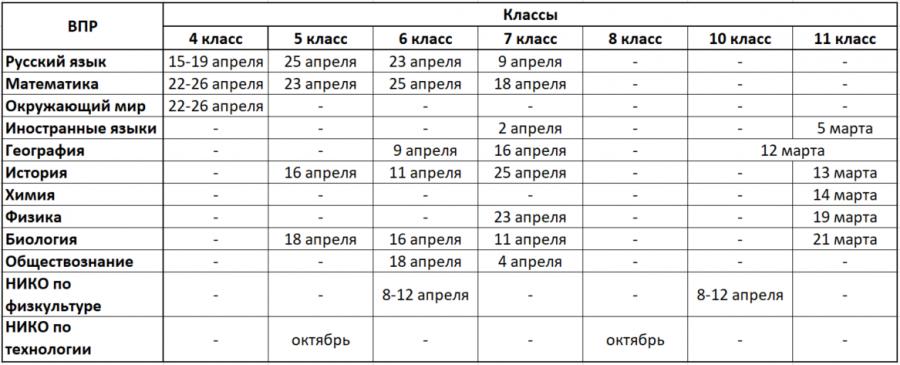 https://russiaedu.ru/uploads/media/cache/resolve/image_wysi_resize/uploads/upload-images/2019/01/31/1548927710f925eb10.PNG